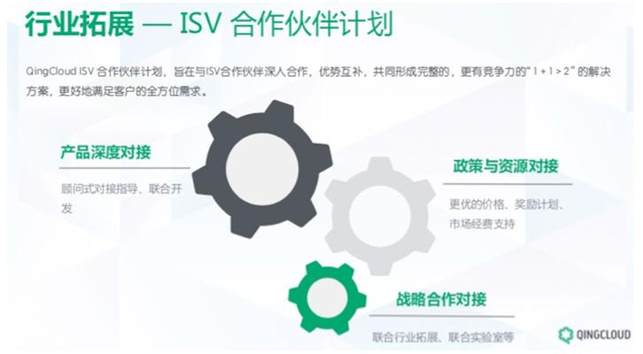 青云:完善全栈云的交付与服务能力,加速生态建设