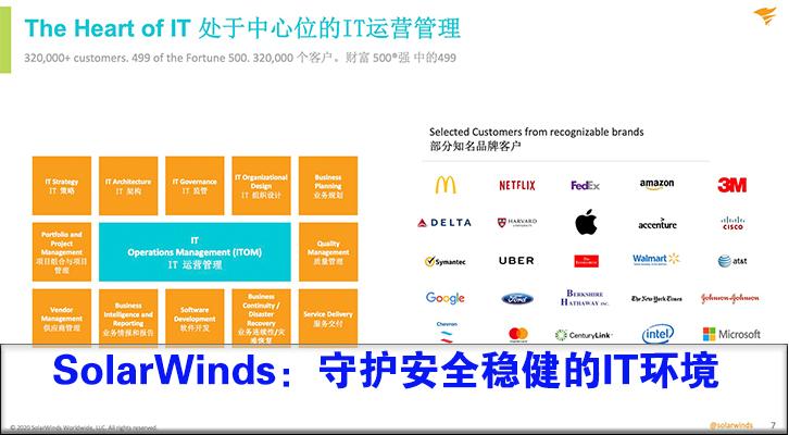 SolarWinds:守护安全稳健的IT环境